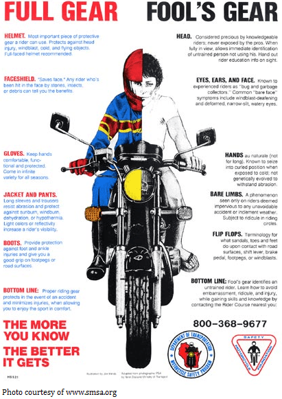 Guide to Protective Gear